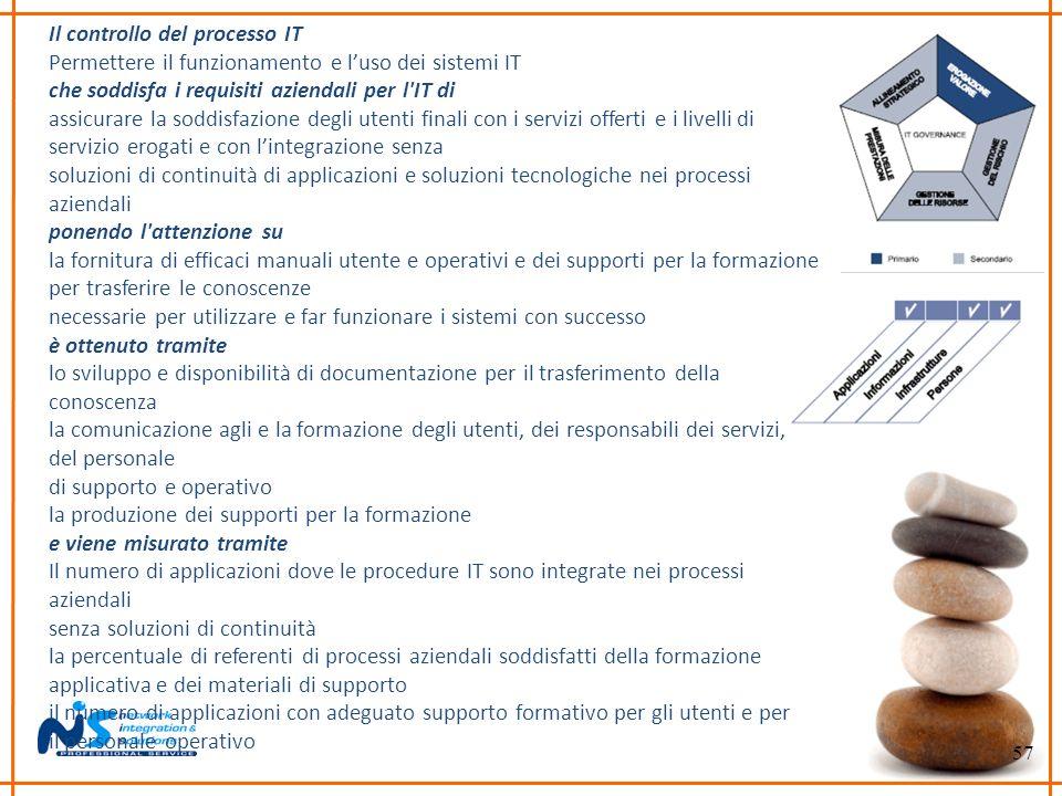 57 Il controllo del processo IT Permettere il funzionamento e luso dei sistemi IT che soddisfa i requisiti aziendali per l'IT di assicurare la soddisf