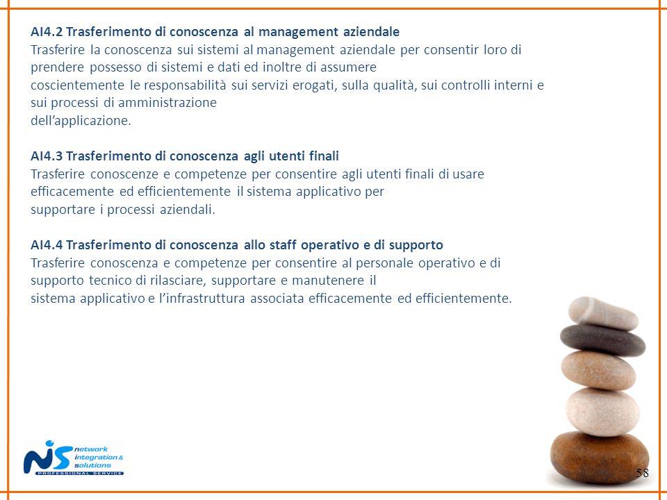 58 AI4.2 Trasferimento di conoscenza al management aziendale Trasferire la conoscenza sui sistemi al management aziendale per consentir loro di prende