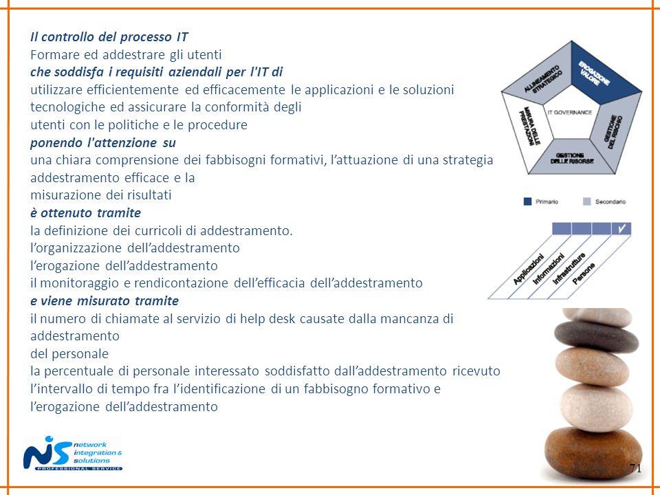 71 Il controllo del processo IT Formare ed addestrare gli utenti che soddisfa i requisiti aziendali per l'IT di utilizzare efficientemente ed efficace