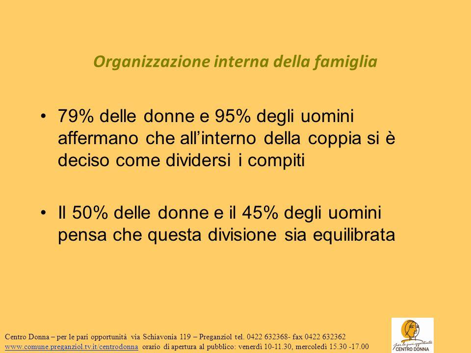 Organizzazione interna della famiglia 1.acc. figli a scuola – 2.