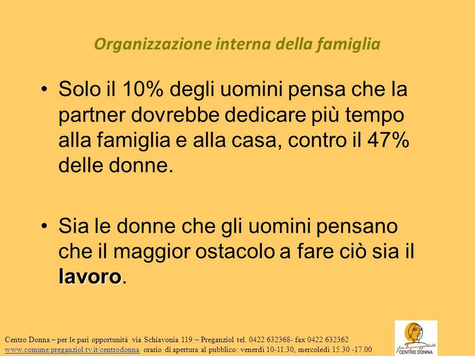 Organizzazione interna della famiglia Il 58% delle donne e il 67% degli uomini pensa che dovrebbe dedicare più tempo alla famiglia e alla casa.