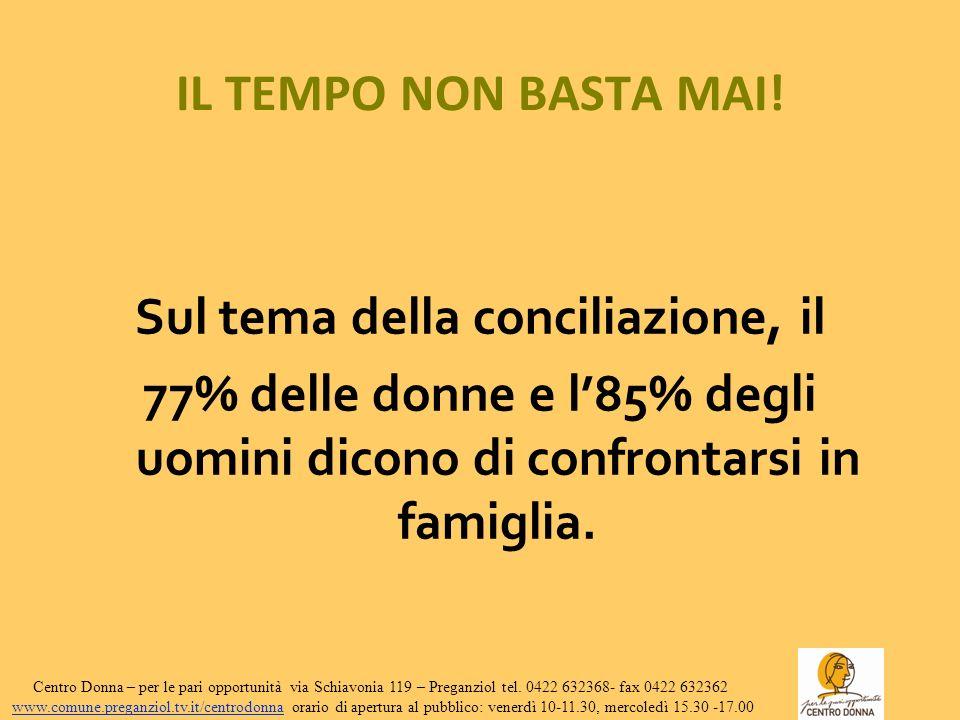 IL TEMPO NON BASTA MAI! Sul tema della conciliazione, il 77% delle donne e l85% degli uomini dicono di confrontarsi in famiglia. Centro Donna – per le