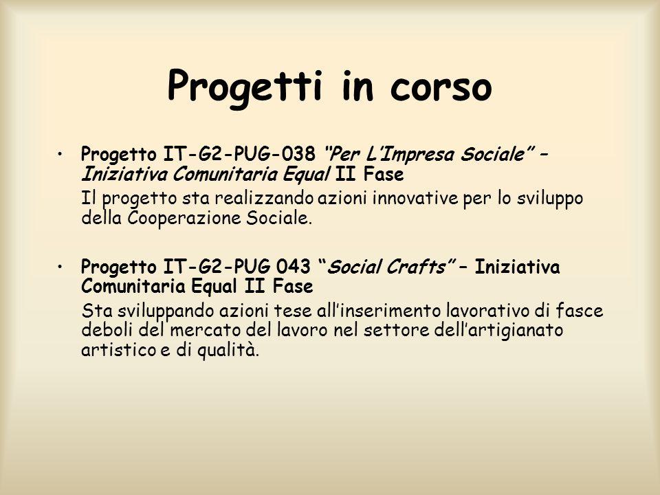 Progetto IT-G2-PUG-038 Per LImpresa Sociale – Iniziativa Comunitaria Equal II Fase Il progetto sta realizzando azioni innovative per lo sviluppo della Cooperazione Sociale.