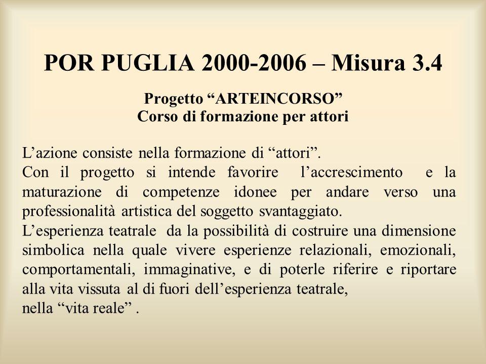 POR PUGLIA 2000-2006 – Misura 3.4 Progetto ARTEINCORSO Corso di formazione per attori Lazione consiste nella formazione di attori.