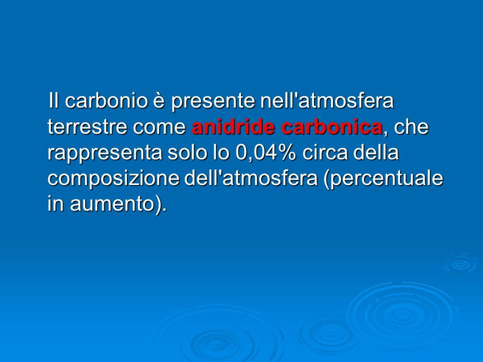 Il carbonio è presente nell'atmosfera terrestre come anidride carbonica, che rappresenta solo lo 0,04% circa della composizione dell'atmosfera (percen