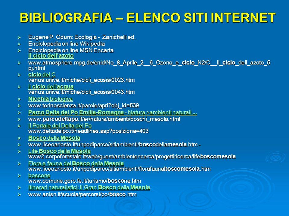 BIBLIOGRAFIA – ELENCO SITI INTERNET Eugene P. Odum: Ecologia - Zanichelli ed. Eugene P. Odum: Ecologia - Zanichelli ed. Enciclopedia on line Wikipedia