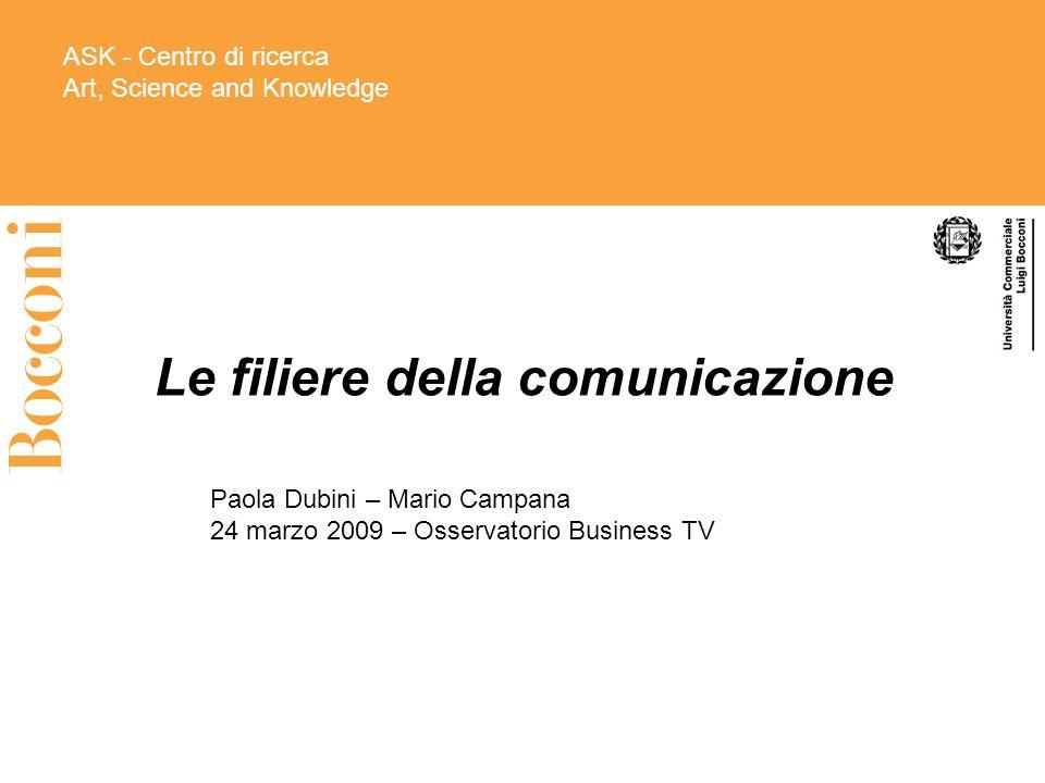ASK - Centro di ricerca Art, Science and Knowledge Le filiere della comunicazione Paola Dubini – Mario Campana 24 marzo 2009 – Osservatorio Business T