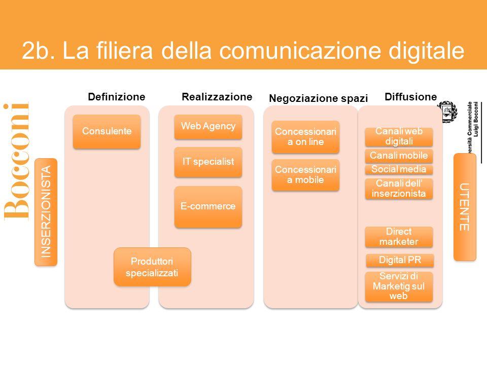 Consulente Web Agency IT specialist E-commerce Concessionari a on line Concessionari a mobile Canali web digitali Canali mobile Social media Canali de