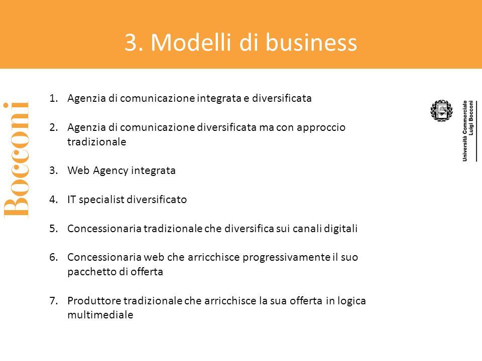 3. Modelli di business 1.Agenzia di comunicazione integrata e diversificata 2.Agenzia di comunicazione diversificata ma con approccio tradizionale 3.W