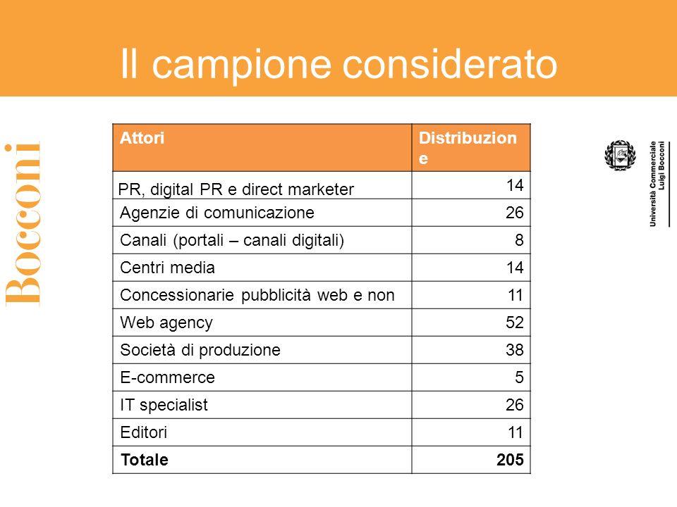 Il campione considerato AttoriDistribuzion e PR, digital PR e direct marketer 14 Agenzie di comunicazione26 Canali (portali – canali digitali)8 Centri