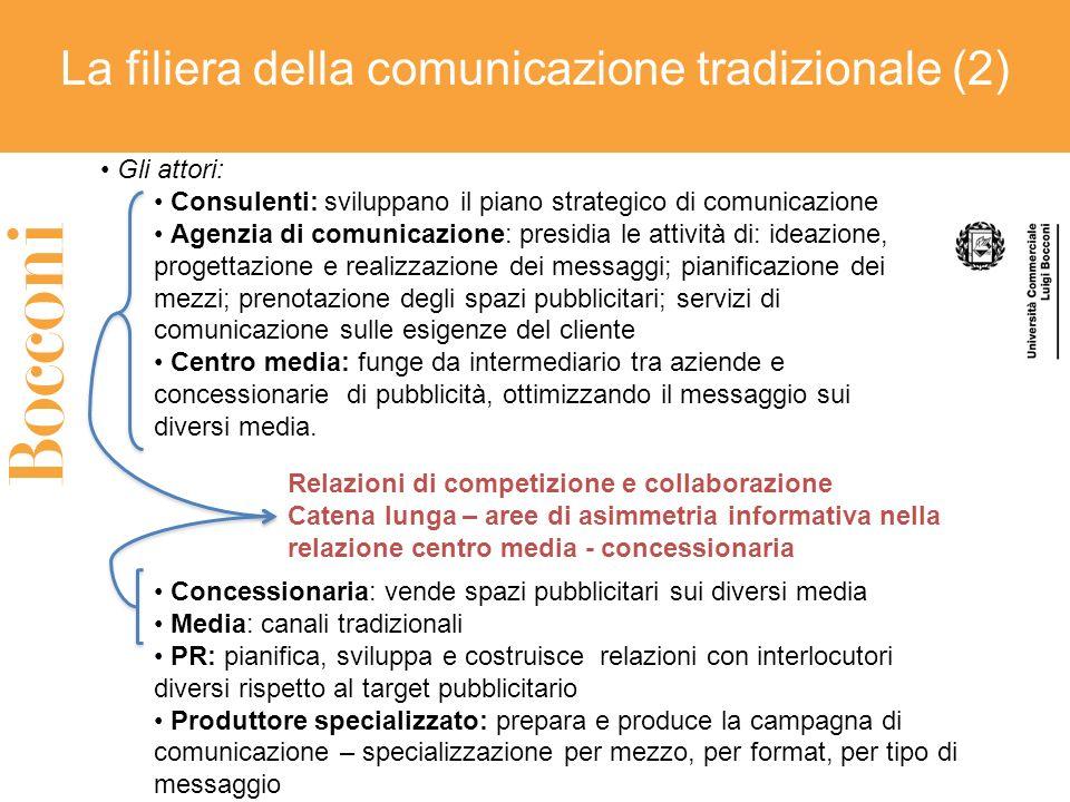 La filiera della comunicazione tradizionale (2) Gli attori: Consulenti: sviluppano il piano strategico di comunicazione Agenzia di comunicazione: pres
