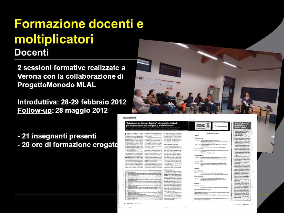 Formazione docenti e moltiplicatori Docenti 2 sessioni formative realizzate a Verona con la collaborazione di ProgettoMonodo MLAL Introduttiva: 28-29