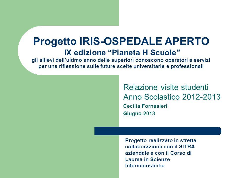 Progetto IRIS-OSPEDALE APERTO IX edizione Pianeta H Scuole gli allievi dellultimo anno delle superiori conoscono operatori e servizi per una riflessio