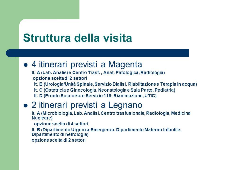 Struttura della visita 4 itinerari previsti a Magenta It. A (Lab. Analisi e Centro Trasf., Anat. Patologica, Radiologia) opzione scelta di 2 settori I