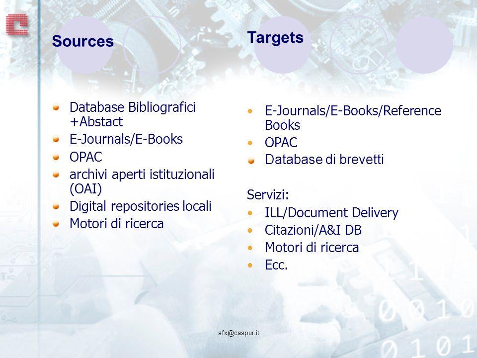 sfx@caspur.it Sources Database Bibliografici +Abstact E-Journals/E-Books OPAC archivi aperti istituzionali (OAI) Digital repositories locali Motori di ricerca Targets E-Journals/E-Books/Reference Books OPAC Database di brevetti Servizi: ILL/Document Delivery Citazioni/A&I DB Motori di ricerca Ecc.
