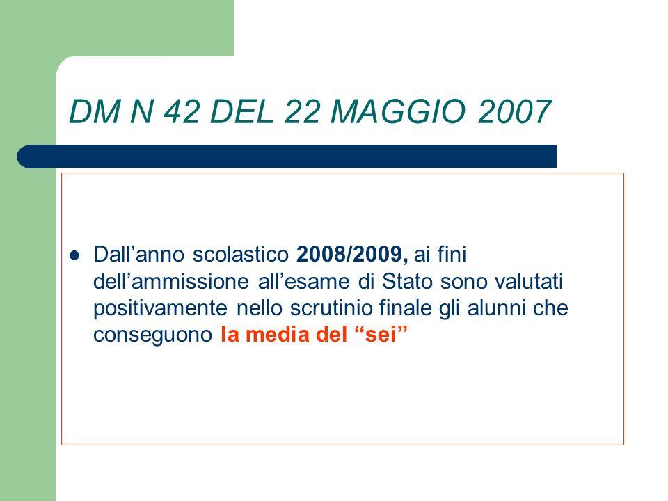 DM N 42 DEL 22 MAGGIO 2007 Dallanno scolastico 2008/2009, ai fini dellammissione allesame di Stato sono valutati positivamente nello scrutinio finale gli alunni che conseguono la media del sei