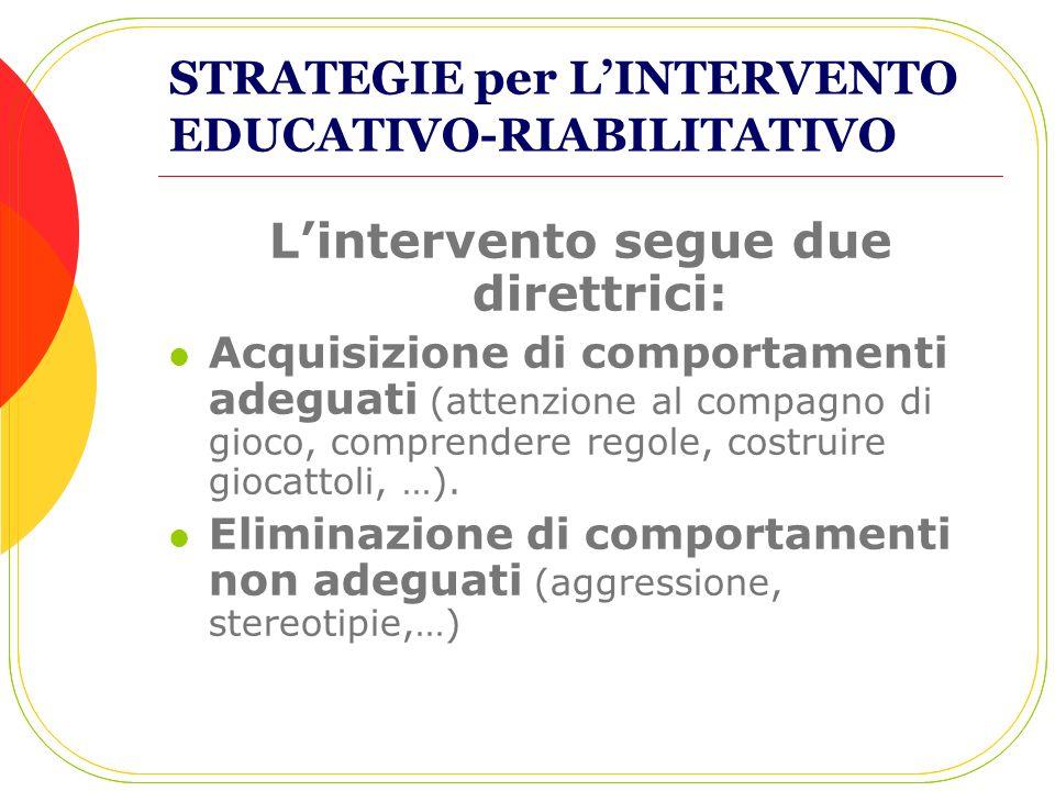STRATEGIE per LINTERVENTO EDUCATIVO-RIABILITATIVO Lintervento segue due direttrici: Acquisizione di comportamenti adeguati (attenzione al compagno di