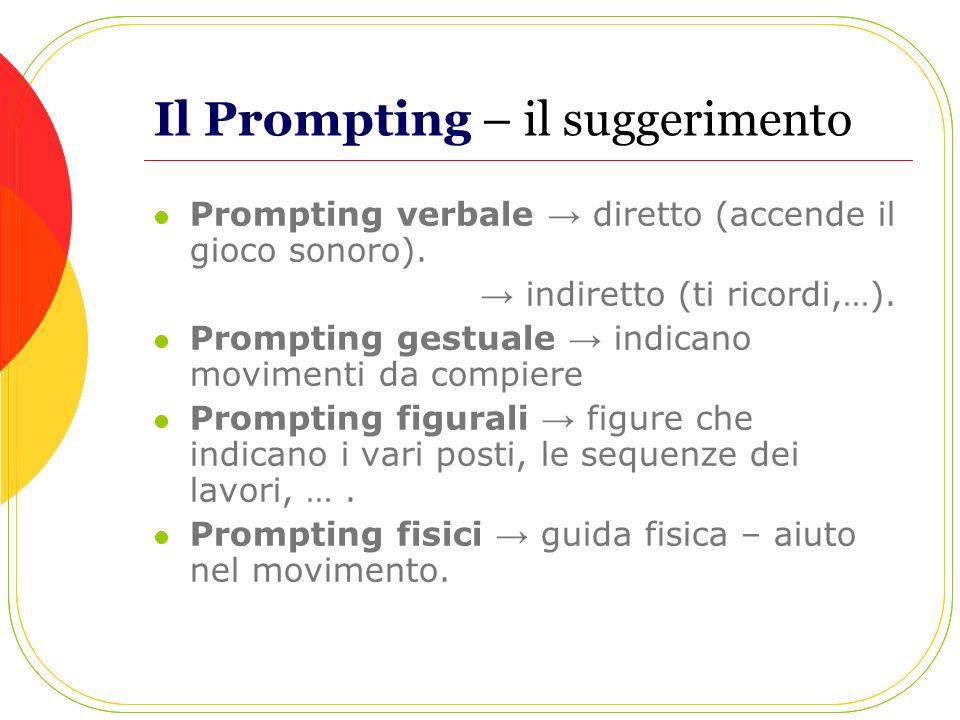 Il Prompting – il suggerimento Prompting verbale diretto (accende il gioco sonoro). indiretto (ti ricordi,…). Prompting gestuale indicano movimenti da