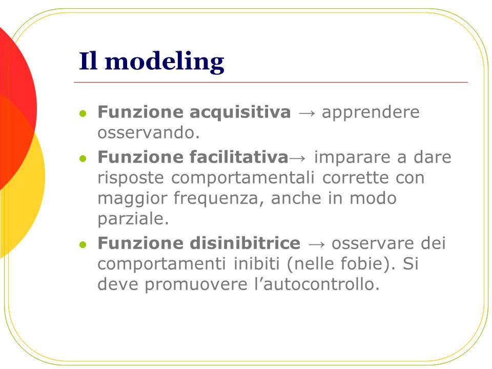 Il modeling Funzione acquisitiva apprendere osservando. Funzione facilitativa imparare a dare risposte comportamentali corrette con maggior frequenza,