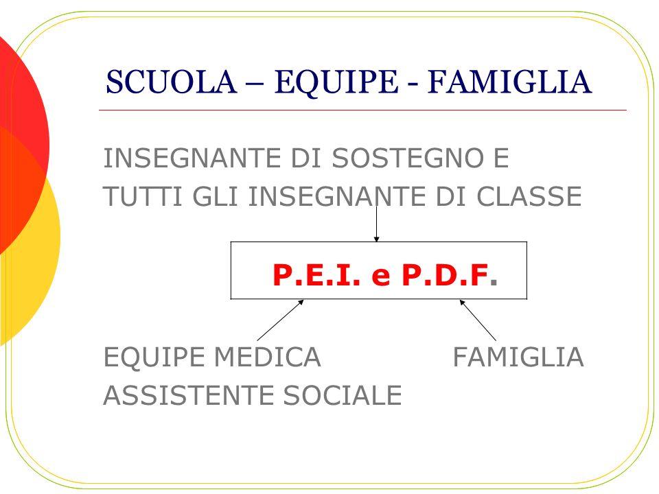 SCUOLA – EQUIPE - FAMIGLIA INSEGNANTE DI SOSTEGNO E TUTTI GLI INSEGNANTE DI CLASSE P.E.I. e P.D.F. EQUIPE MEDICA FAMIGLIA ASSISTENTE SOCIALE