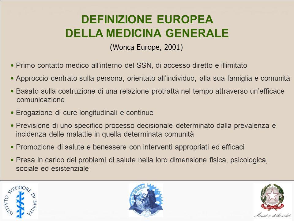 DEFINIZIONE EUROPEA DELLA MEDICINA GENERALE (Wonca Europe, 2001) Primo contatto medico allinterno del SSN, di accesso diretto e illimitato Approccio c
