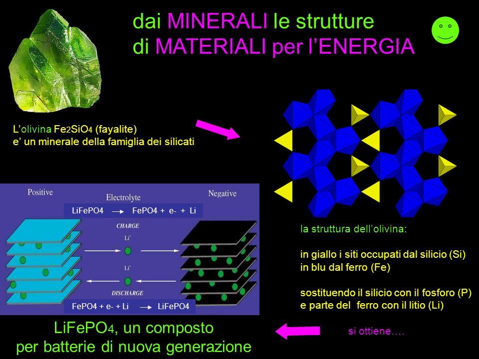 dai MINERALI le strutture di MATERIALI per lENERGIA Lolivina Fe 2 SiO 4 (fayalite) e un minerale della famiglia dei silicati la struttura dellolivina: