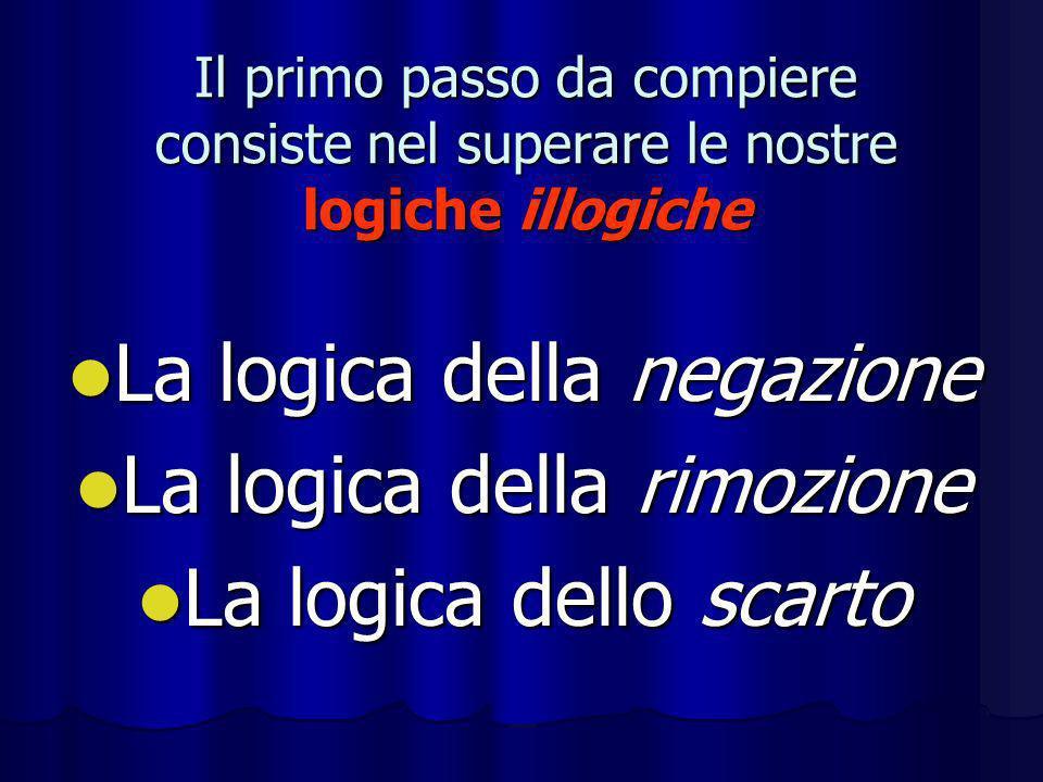 Il primo passo da compiere consiste nel superare le nostre logiche illogiche La logica della negazione La logica della negazione La logica della rimoz