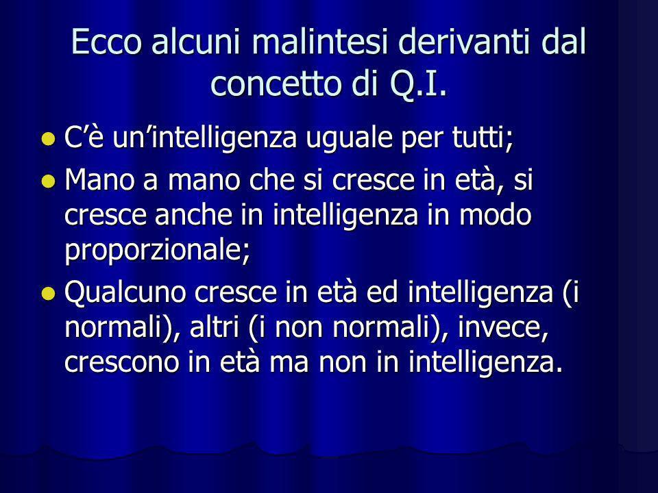 Ecco alcuni malintesi derivanti dal concetto di Q.I. Cè unintelligenza uguale per tutti; Cè unintelligenza uguale per tutti; Mano a mano che si cresce