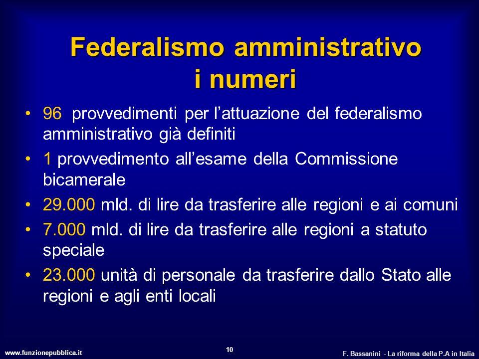 www.funzionepubblica.it F. Bassanini - La riforma della P.A in Italia 10 Federalismo amministrativo i numeri 96 provvedimenti per lattuazione del fede