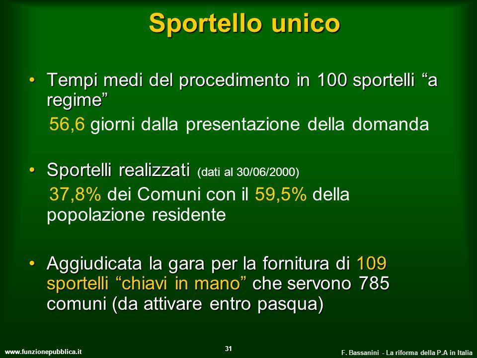 www.funzionepubblica.it F. Bassanini - La riforma della P.A in Italia 31 Sportello unico Tempi medi del procedimento in 100 sportelli a regimeTempi me