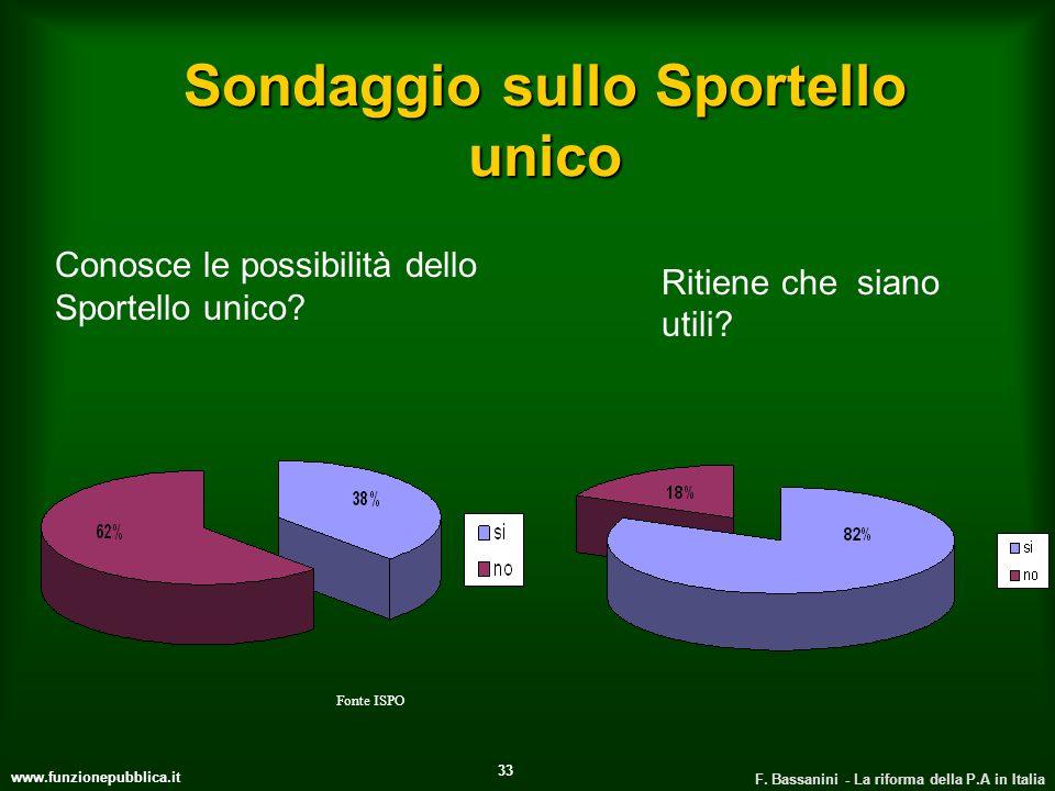 www.funzionepubblica.it F. Bassanini - La riforma della P.A in Italia 33 Sondaggio sullo Sportello unico Conosce le possibilità dello Sportello unico?
