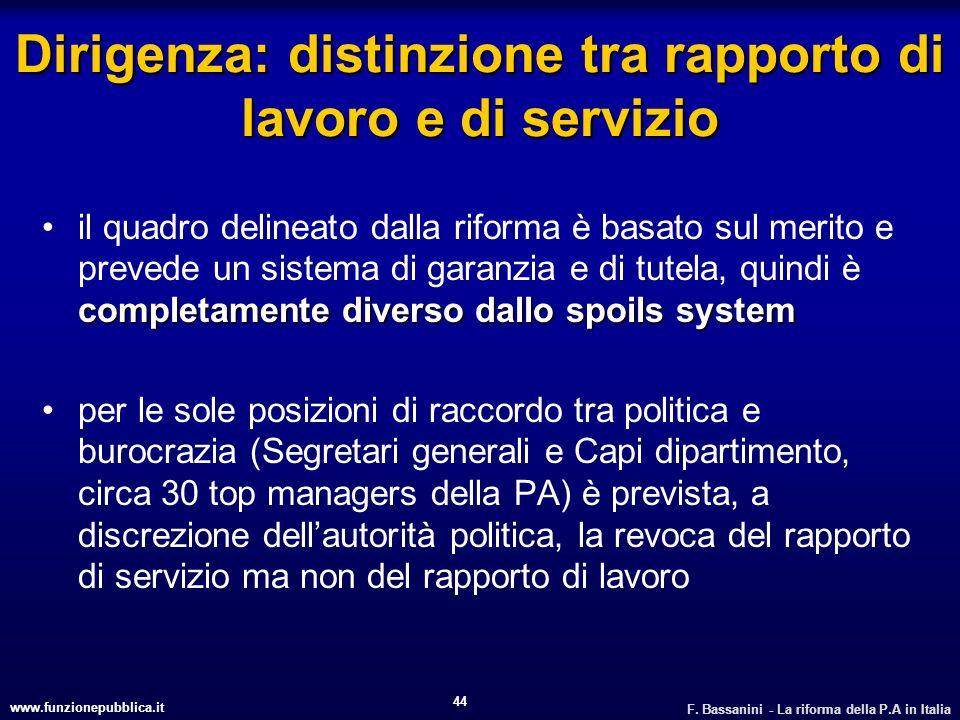 www.funzionepubblica.it F. Bassanini - La riforma della P.A in Italia 44 Dirigenza: distinzione tra rapporto di lavoro e di servizio completamente div
