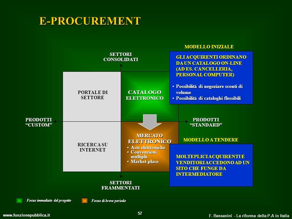 www.funzionepubblica.it F. Bassanini - La riforma della P.A in Italia 57 CATALOGO ELETTRONICO MERCATO ELETTRONICO RICERCA SU INTERNET PORTALE DI SETTO