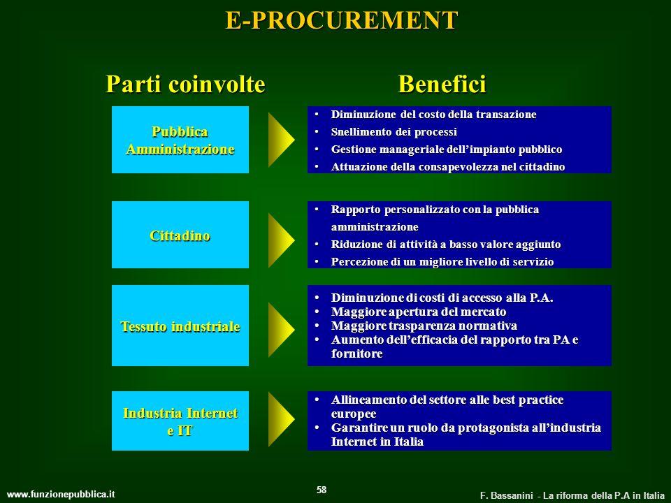www.funzionepubblica.it F. Bassanini - La riforma della P.A in Italia 58 Parti coinvolte Benefici Pubblica Amministrazione Diminuzione del costo della