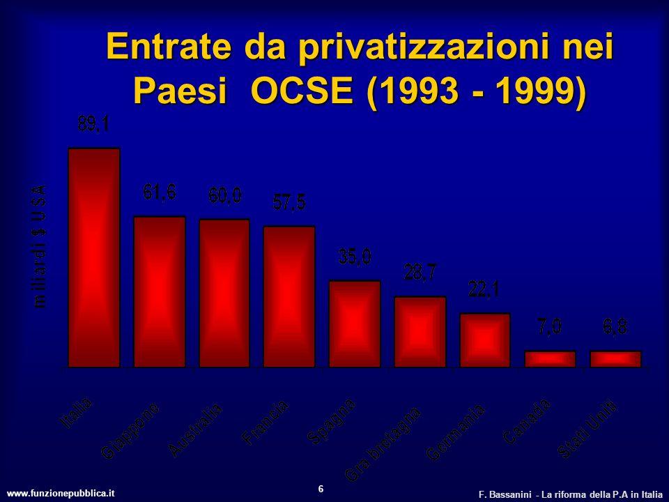 www.funzionepubblica.it F. Bassanini - La riforma della P.A in Italia 6 Entrate da privatizzazioni nei Paesi OCSE (1993 - 1999)