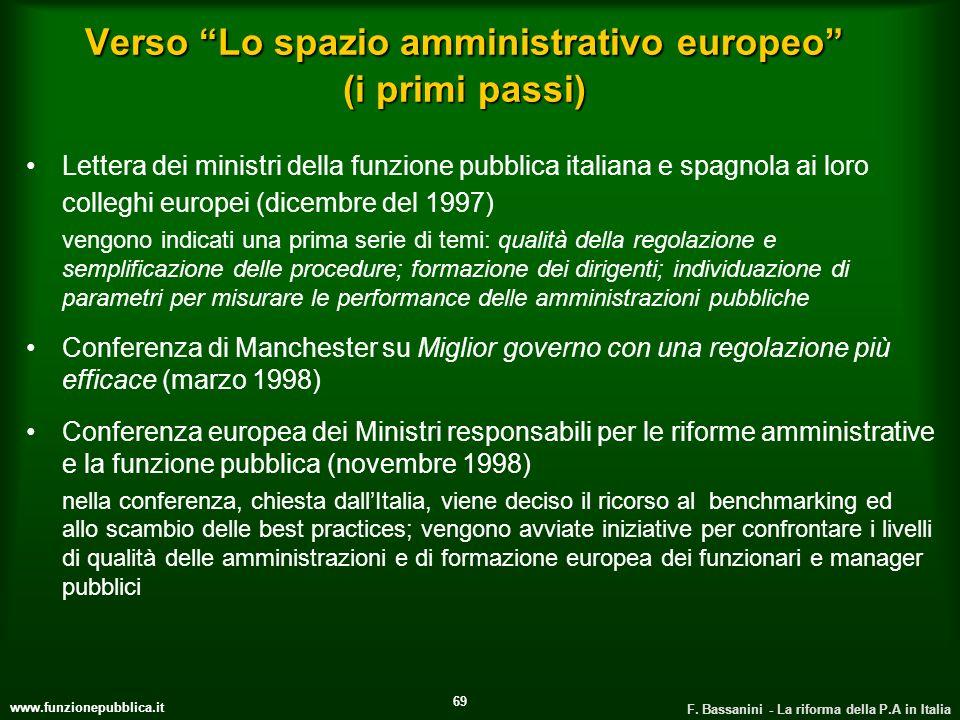 www.funzionepubblica.it F. Bassanini - La riforma della P.A in Italia 69 Verso Lo spazio amministrativo europeo (i primi passi) Lettera dei ministri d