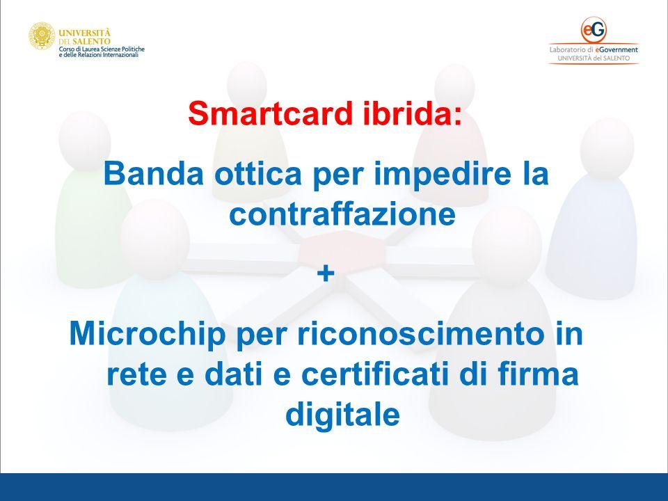 Smartcard ibrida: Banda ottica per impedire la contraffazione + Microchip per riconoscimento in rete e dati e certificati di firma digitale