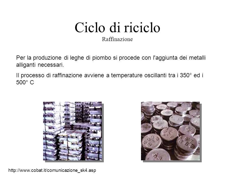 Ciclo di riciclo Raffinazione Per la produzione di leghe di piombo si procede con l'aggiunta dei metalli alliganti necessari. Il processo di raffinazi