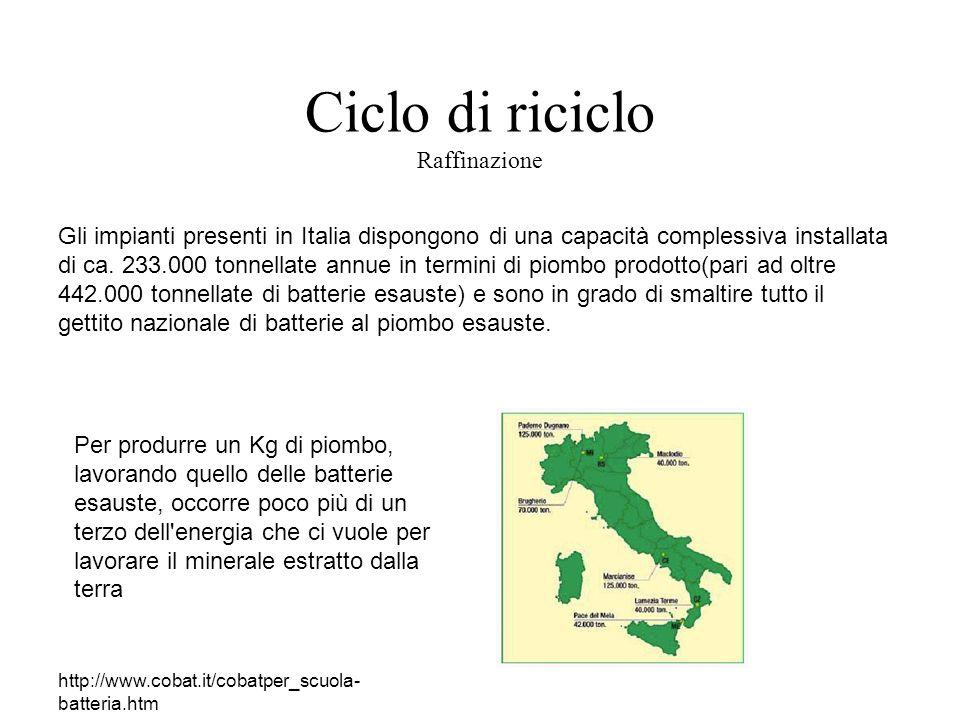 Ciclo di riciclo Raffinazione Gli impianti presenti in Italia dispongono di una capacità complessiva installata di ca. 233.000 tonnellate annue in ter