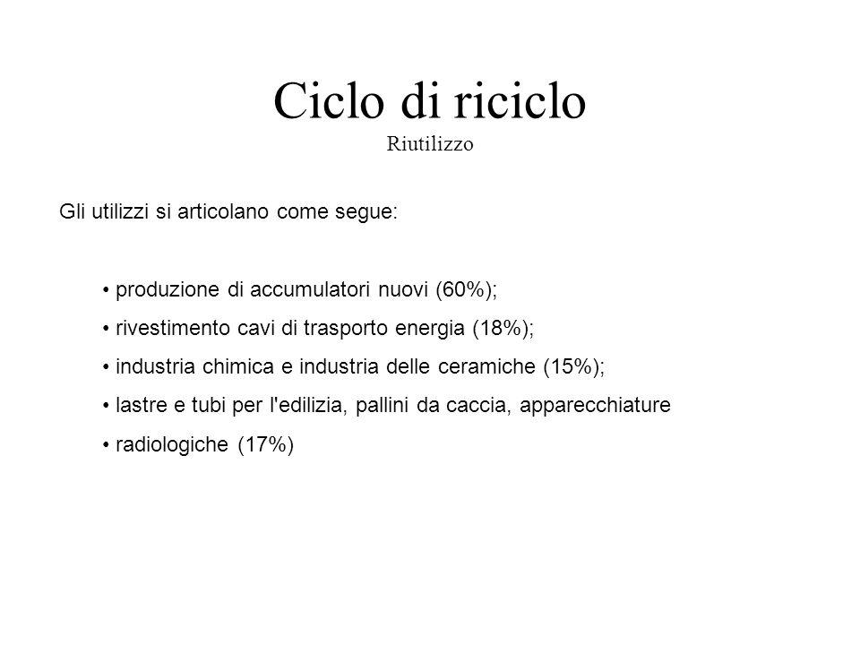 Ciclo di riciclo Riutilizzo Gli utilizzi si articolano come segue: produzione di accumulatori nuovi (60%); rivestimento cavi di trasporto energia (18%