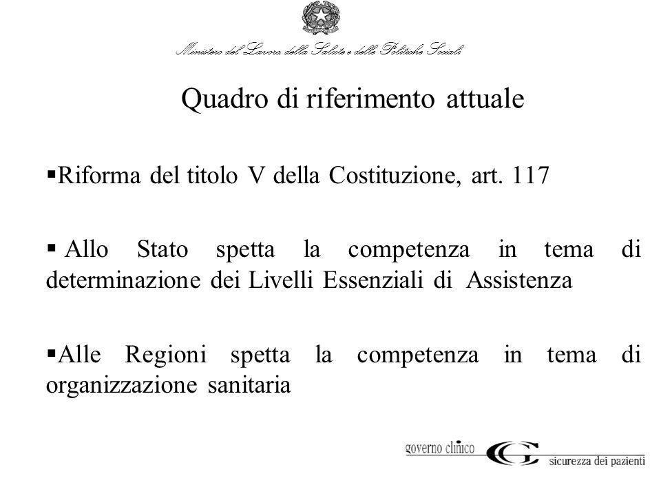 Ministero del Lavoro, della Salute e delle Politiche Sociali Riforma del titolo V della Costituzione, art. 117 Allo Stato spetta la competenza in tema