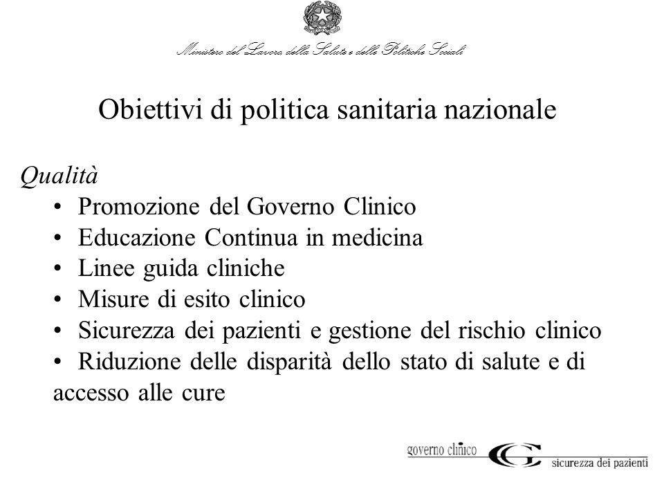 Qualità Promozione del Governo Clinico Educazione Continua in medicina Linee guida cliniche Misure di esito clinico Sicurezza dei pazienti e gestione