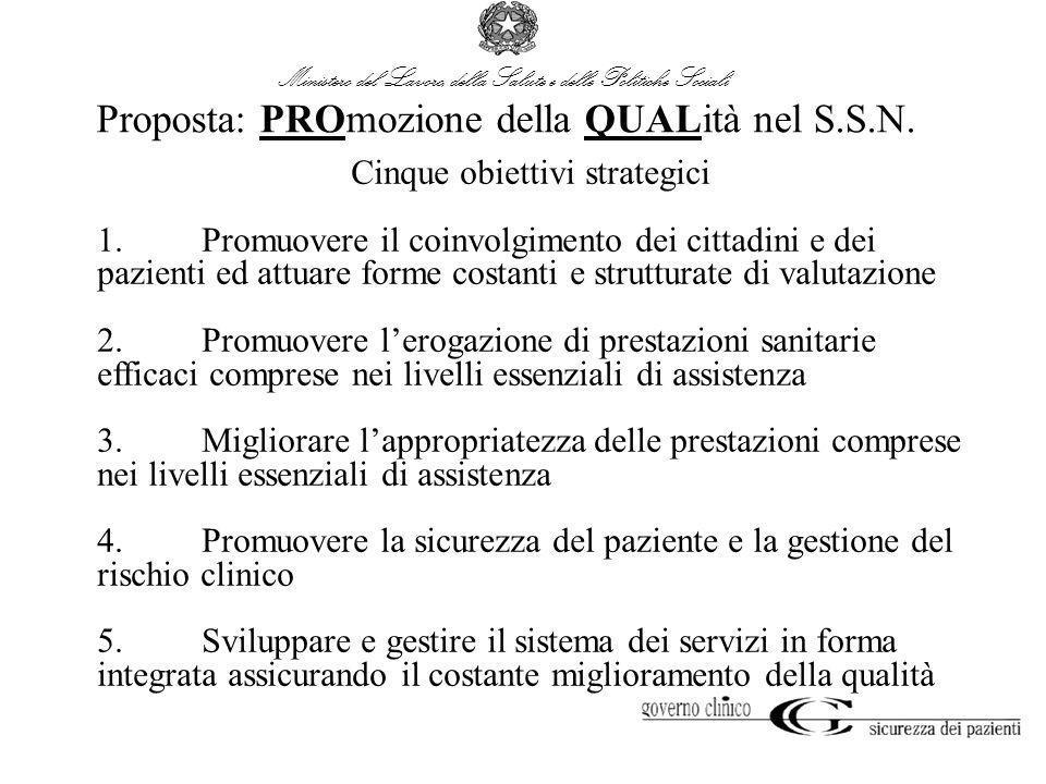 Ministero del Lavoro, della Salute e delle Politiche Sociali Cinque obiettivi strategici 1.Promuovere il coinvolgimento dei cittadini e dei pazienti e