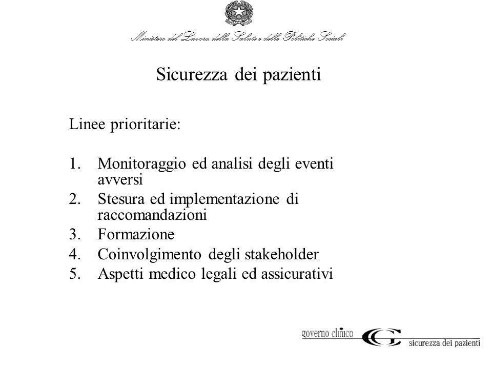 Ministero del Lavoro, della Salute e delle Politiche Sociali Sicurezza dei pazienti Linee prioritarie: 1.Monitoraggio ed analisi degli eventi avversi