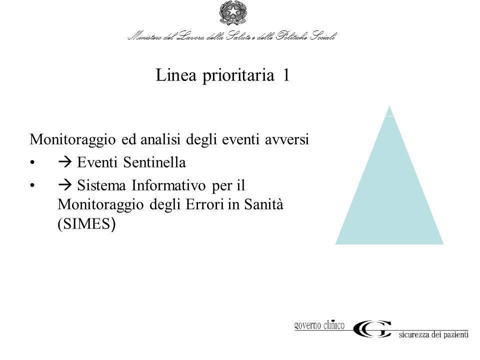 Ministero del Lavoro, della Salute e delle Politiche Sociali Linea prioritaria 1 Monitoraggio ed analisi degli eventi avversi Eventi Sentinella Sistem