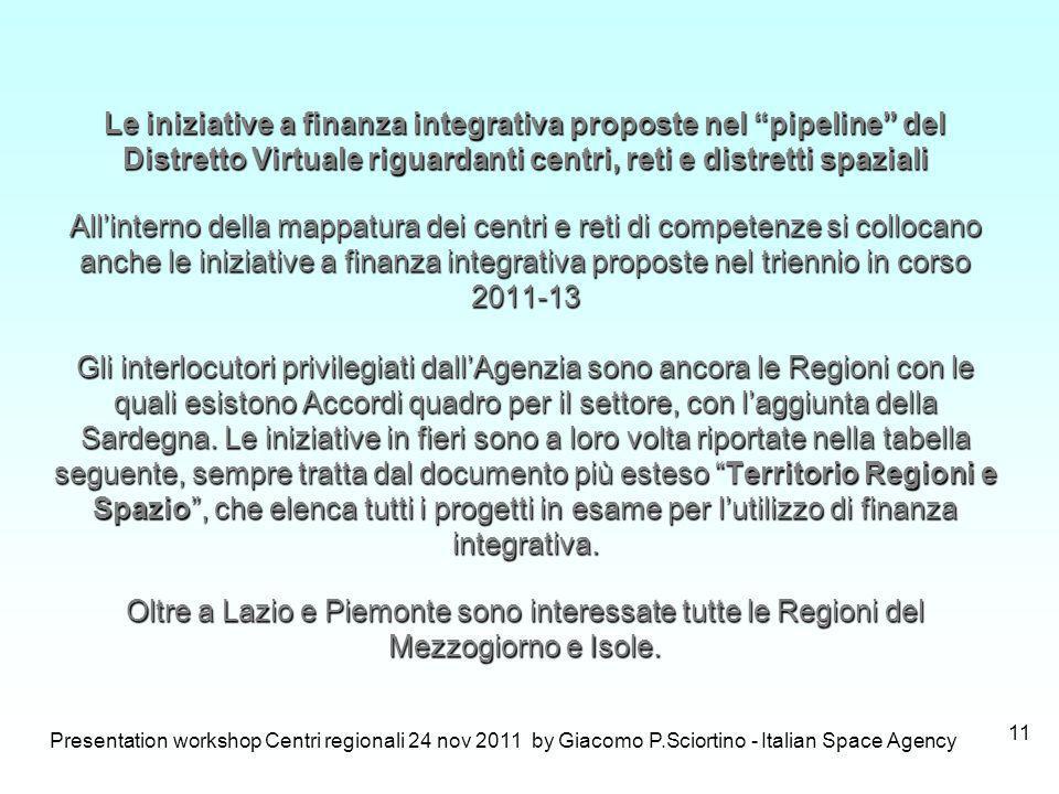 Presentation workshop Centri regionali 24 nov 2011 by Giacomo P.Sciortino - Italian Space Agency 11 Le iniziative a finanza integrativa proposte nel p