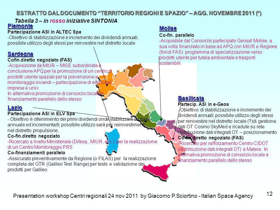 Presentation workshop Centri regionali 24 nov 2011 by Giacomo P.Sciortino - Italian Space Agency 12 ESTRATTO DAL DOCUMENTO TERRITORIO REGIONI E SPAZIO