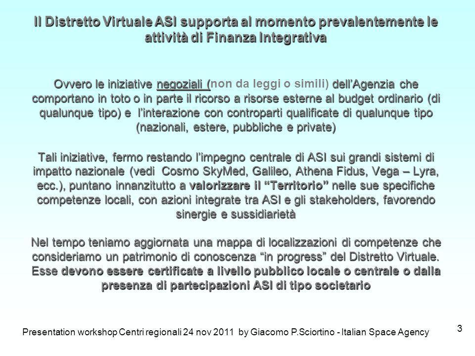 Presentation workshop Centri regionali 24 nov 2011 by Giacomo P.Sciortino - Italian Space Agency 3 Il Distretto Virtuale ASI supporta al momento preva