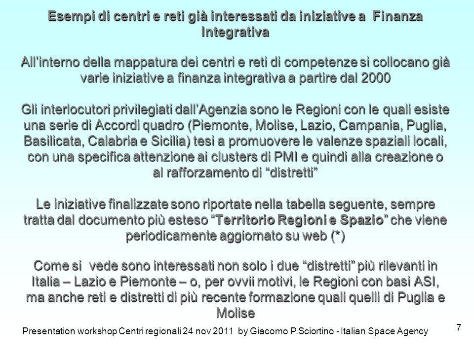 Presentation workshop Centri regionali 24 nov 2011 by Giacomo P.Sciortino - Italian Space Agency 8 ESTRATTO DAL DOCUMENTO TERRITORIO REGIONI E SPAZIO – AGG.