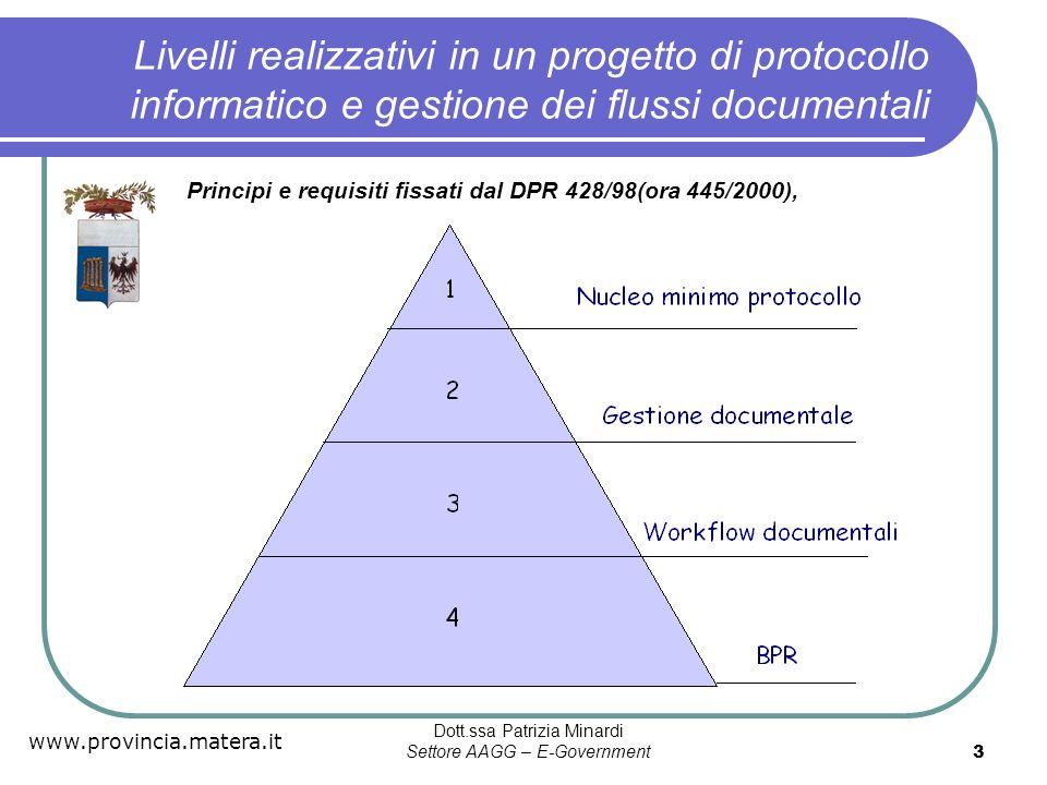 www.provincia.matera.it Dott.ssa Patrizia Minardi Settore AAGG – E-Government 4 Nucleo Minimo Protocollo … Si intende la gestione informatica dei documenti in modalità base.